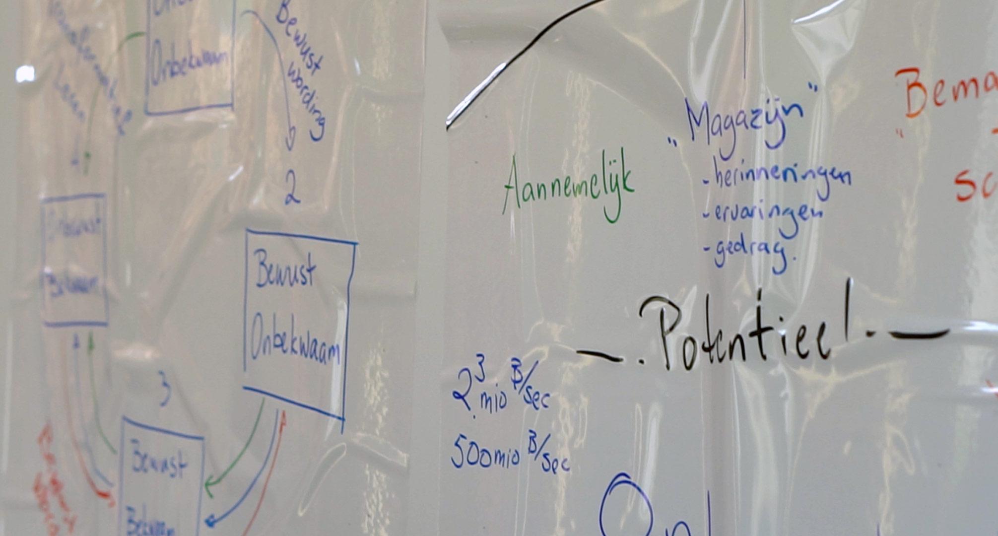 Aantekeningen van de NLP Practitioner opleiding.
